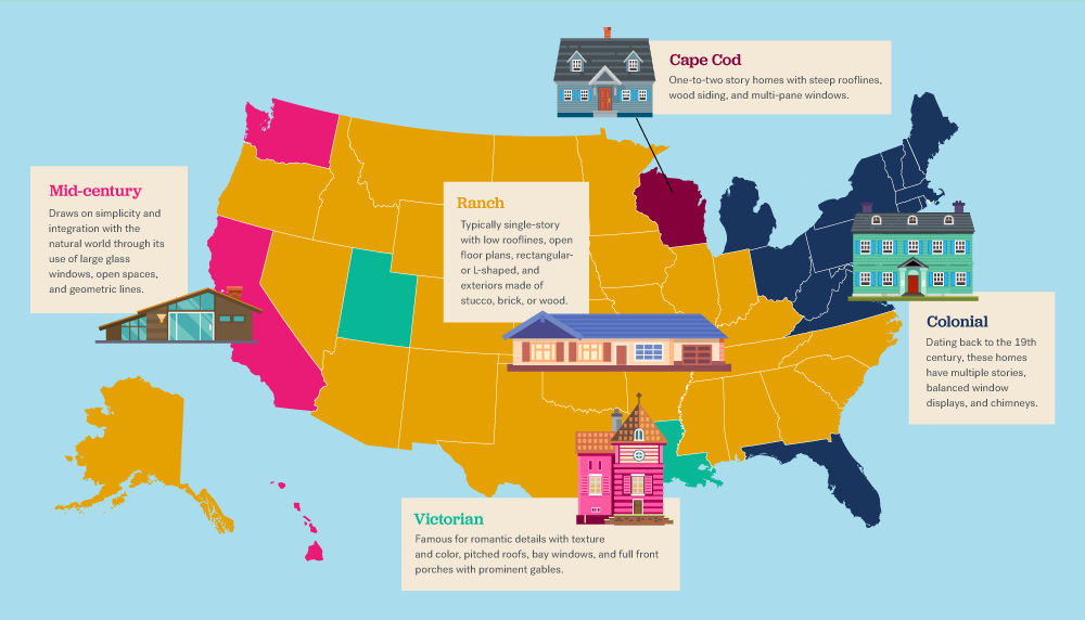 most popular architectural styles in US