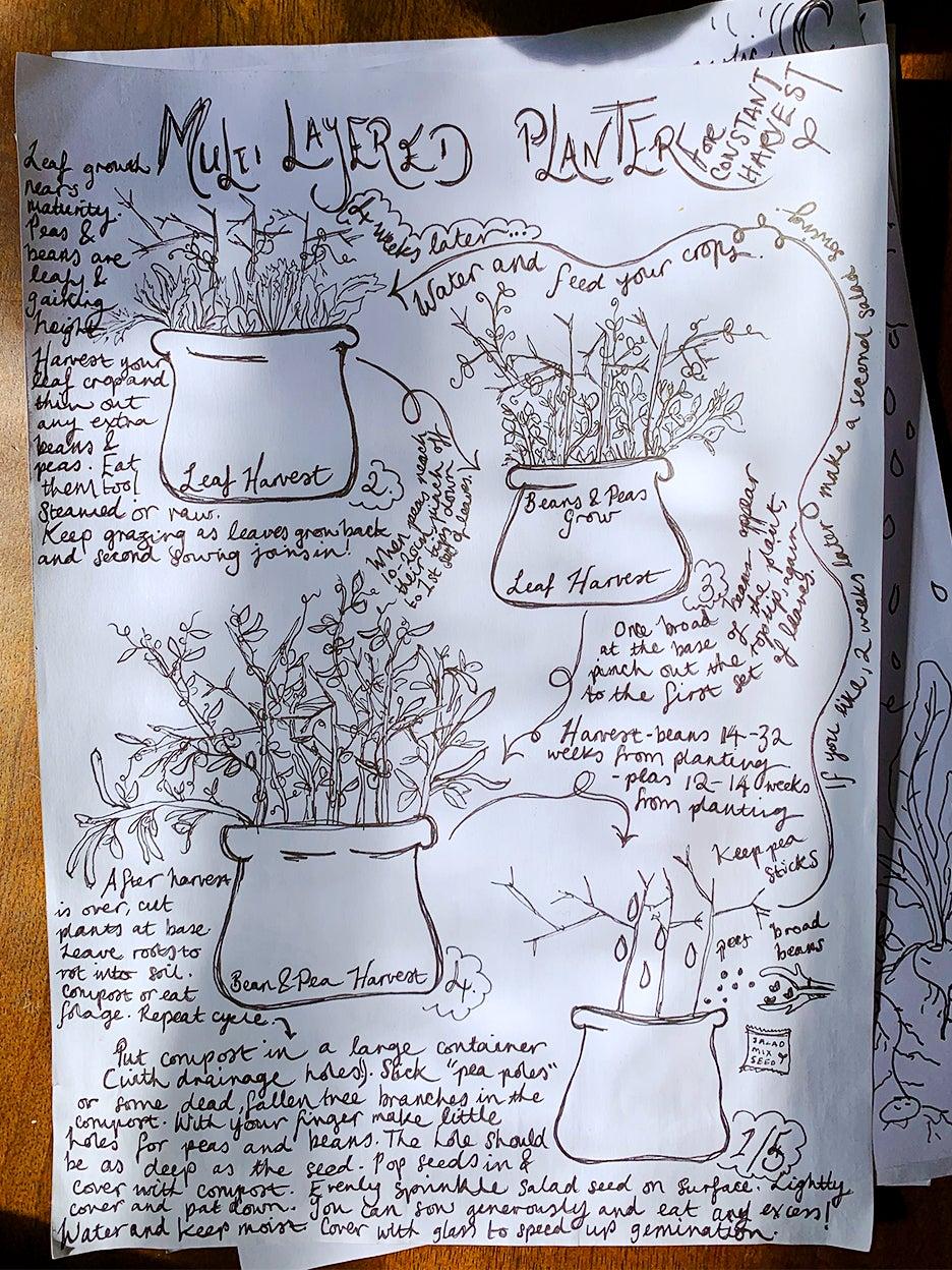 layered planter tutorial